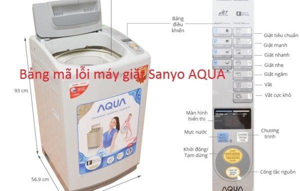 sửa máy giặt aqua tại đà nẵng